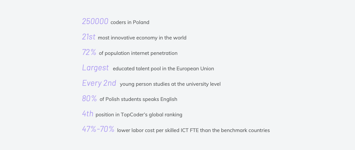 What makes Polish developers so special for the Dutch companies
